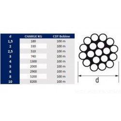 Cable souple monotoron - 1 TORON / 19 FILS